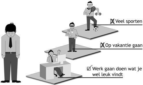 Training burn-out preventie (cursus)